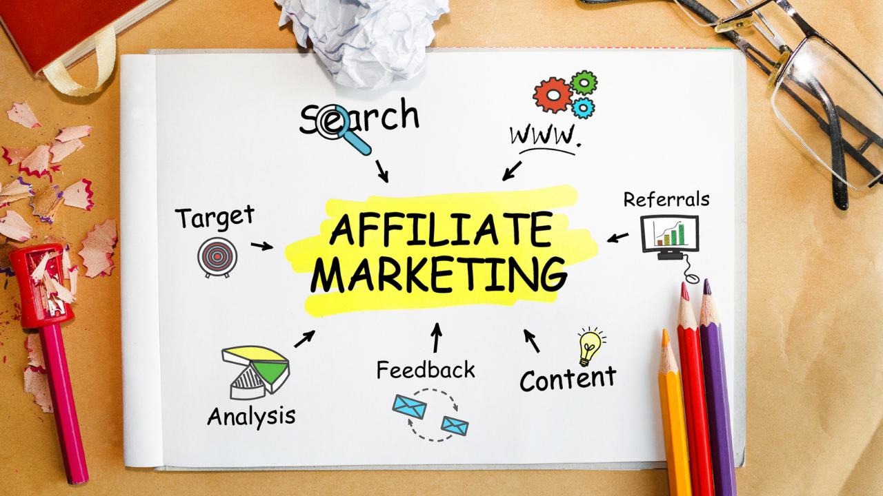 How to Become An Affiliate Marketing Expert in 2021 ?